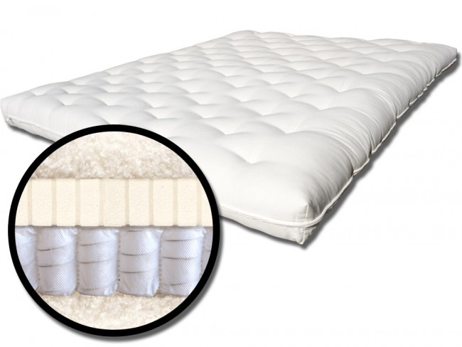 Eco Support Pocket Coil Chemical Free Mattress