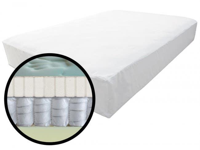 Cool Rest Soy Memory Foam Futon Mattress Mattress