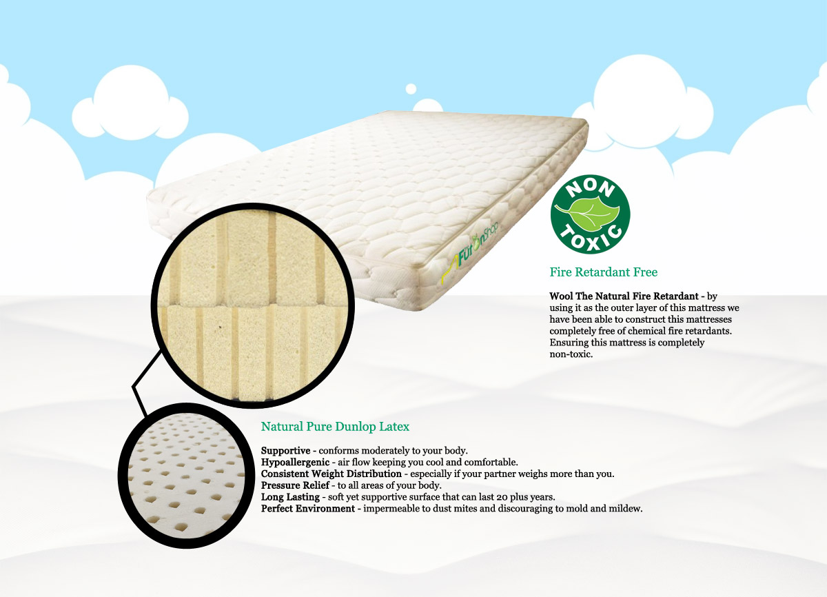 Apex 4 Inch Chemical Free Wool and Latex Mattress Topper