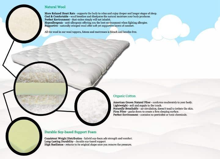 Back Care Plus Natural Wool Futon Mattress