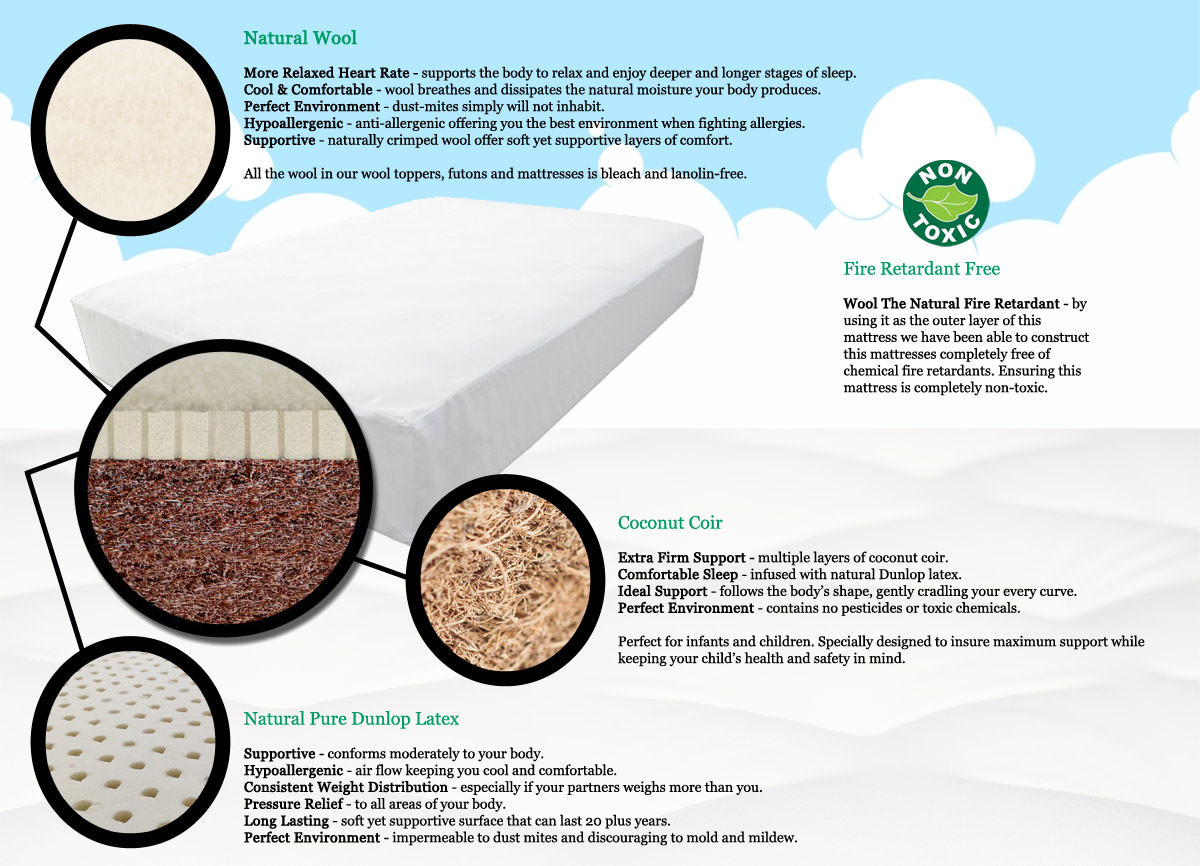 natural wool latex mattress