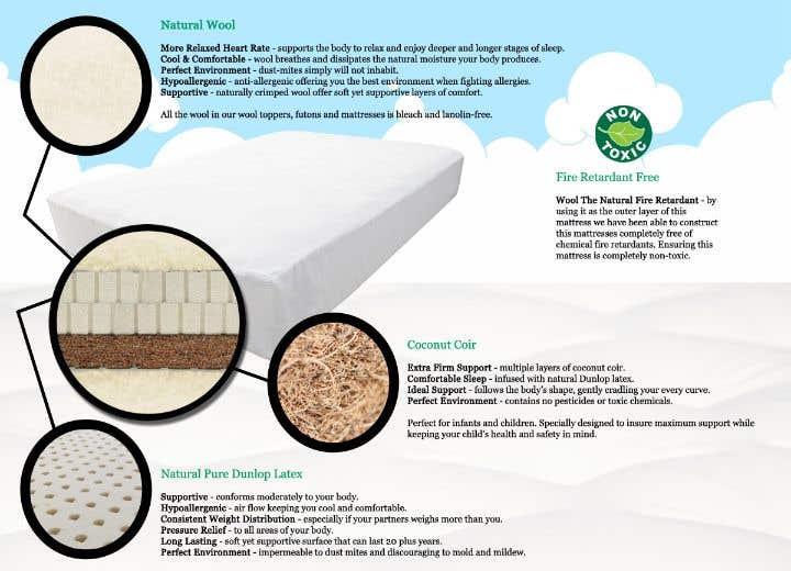 natural wool latex mattress