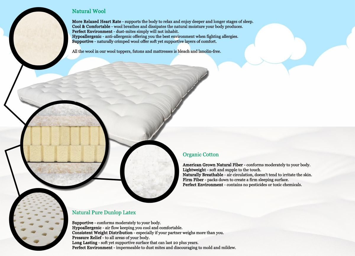 Comfort Rest Futon Sofa Bed Mattress