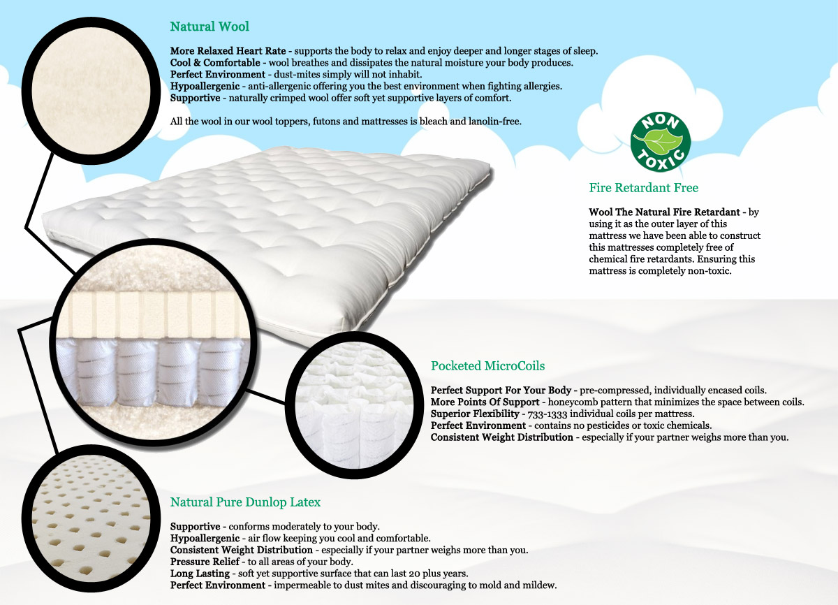 EcoSupport Pure Natural Latex Mattress