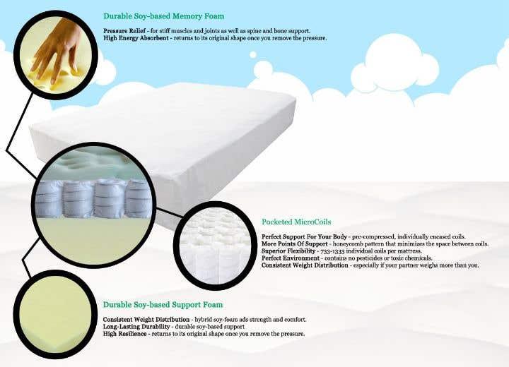 Healthy Rest Cooling Foam Mattress - The Best Foam Mattress