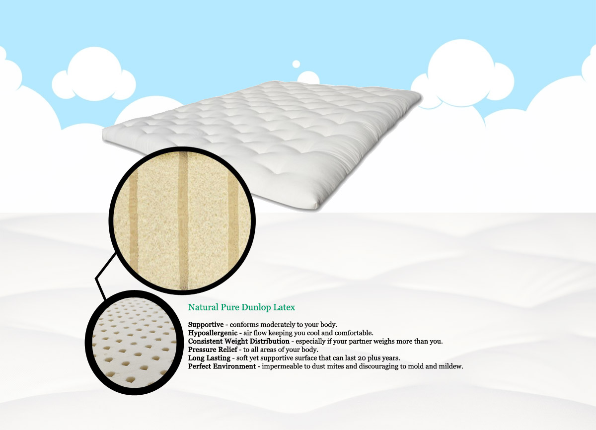 Natural Mattress Best Latex Topper