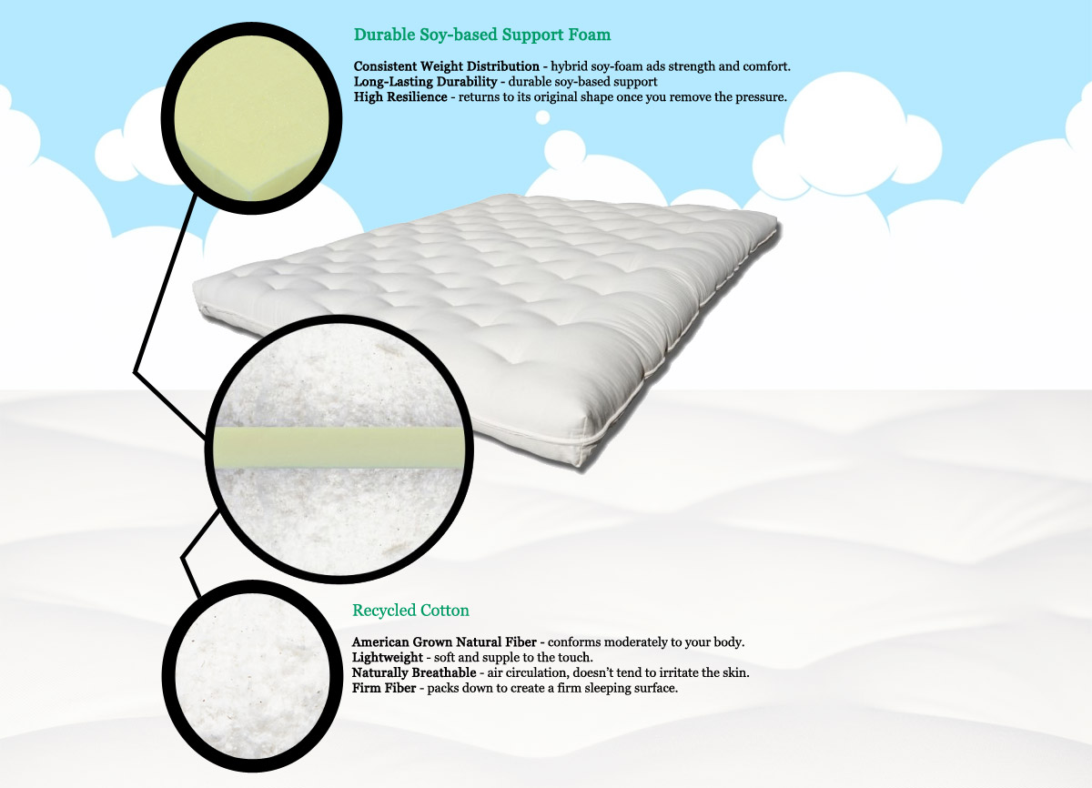 Lotus Discount Futon Mattress Cotton