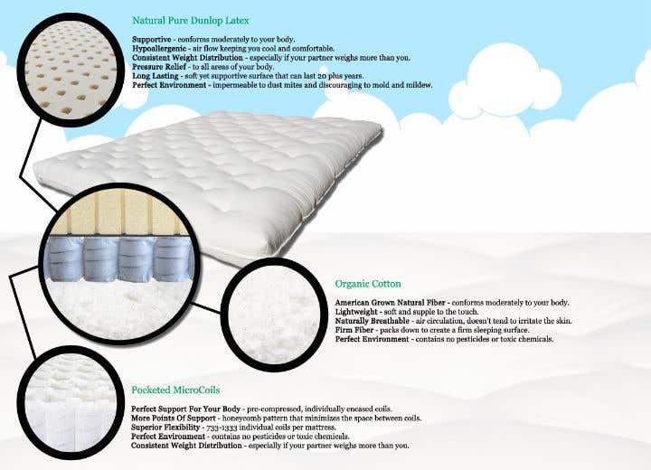 Pure Comfort Organic Cotton Spring Futon SofaBed Mattress