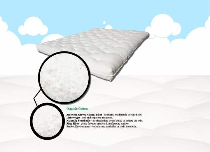Organic Cotton Futon Mattress