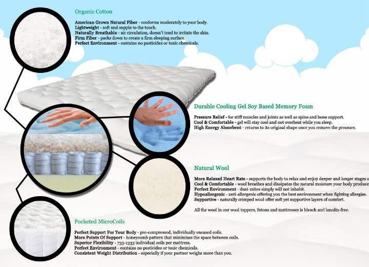 Soft Viscose Eco-Friendly Memory Foam Bed
