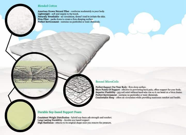 Stratus Spring Cotton Futon Mattress
