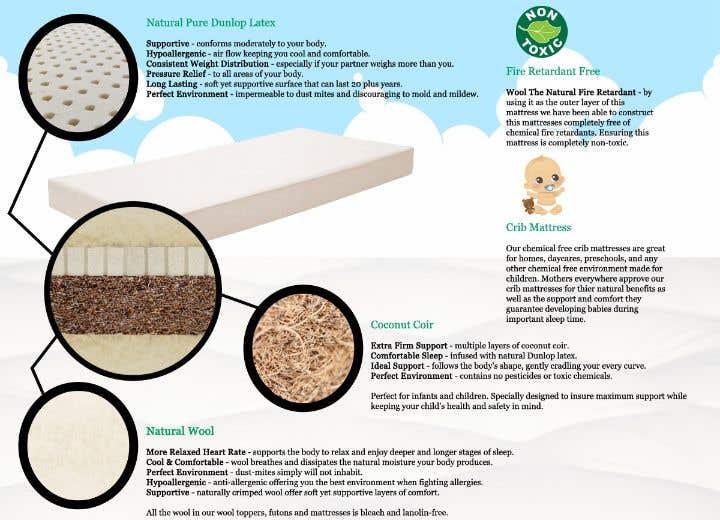 Sweetpea Chemical Free Coconut Crib Mattress