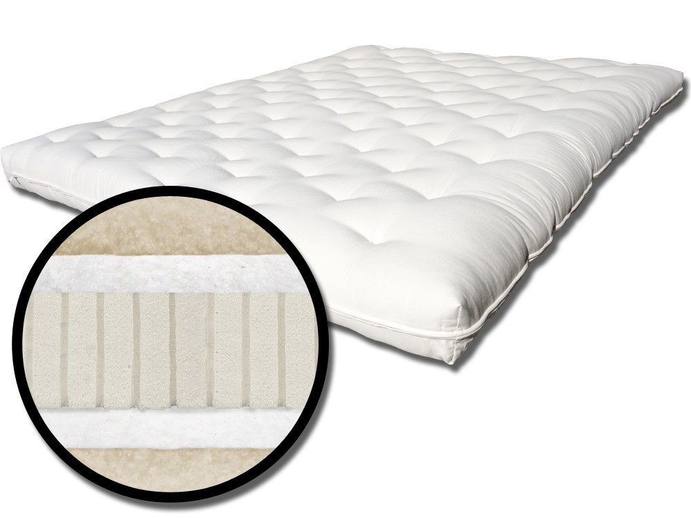 Serenity Plus Chemical Free Mattress