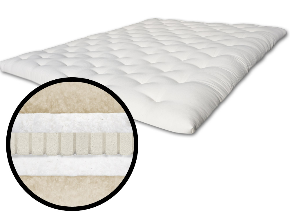 The Futon Shop Organic Latex Wool Mattress Topper Celestia Organic Topper