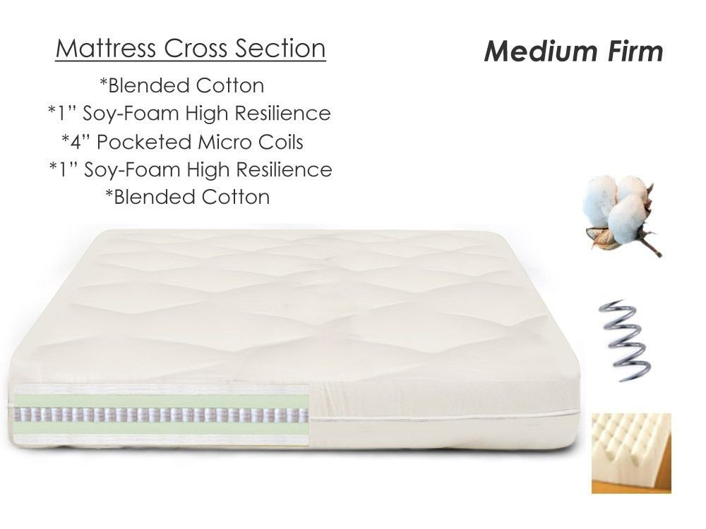 Pocket Coil Futon Mattress