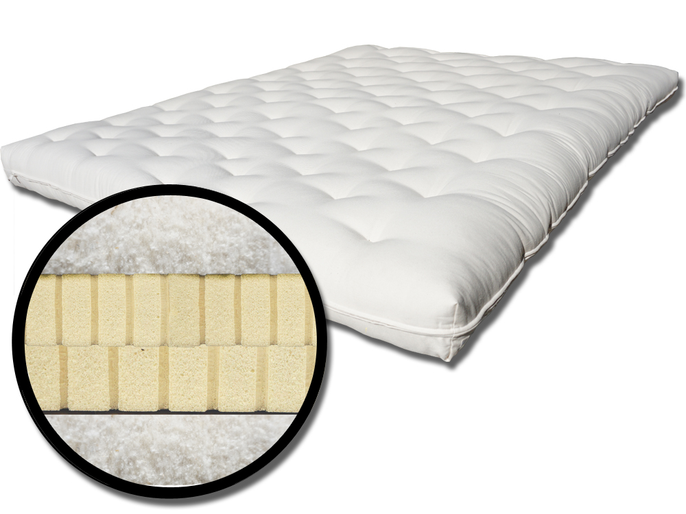 The Futon Shop Twin Chemical Free Natural Wool Latex Mattress