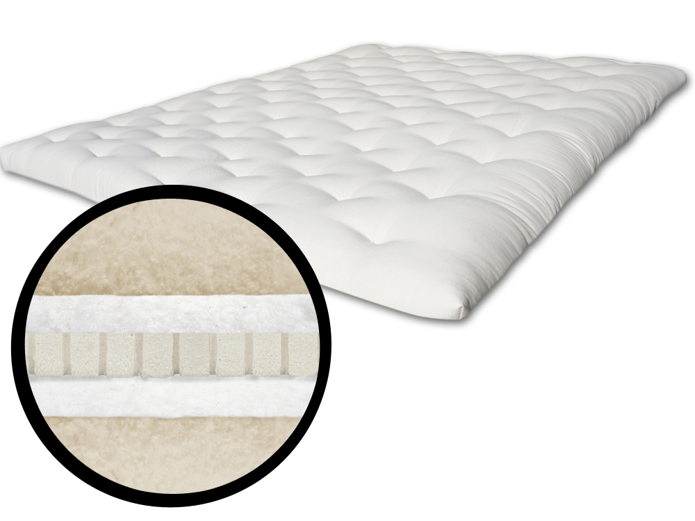 The Futon Shop Chemical Free Wool Mattress Topper Twin Serenity Plus Topper