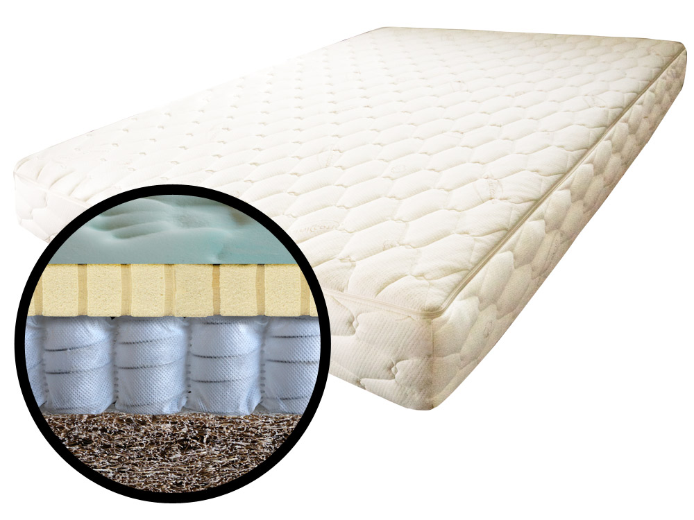The Futon Shop Twin Chemical Free Quilted Wool Memory Foam Latex Mattress