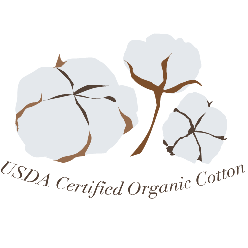 Organic Cotton Options