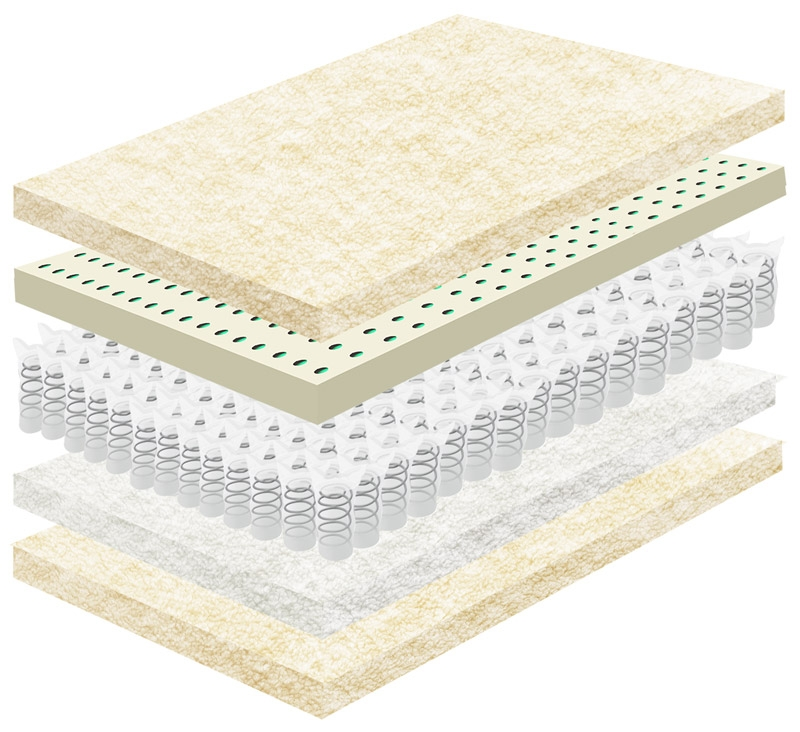 Organic Eco Wool Support Latex Amp Micro Coil Mattress