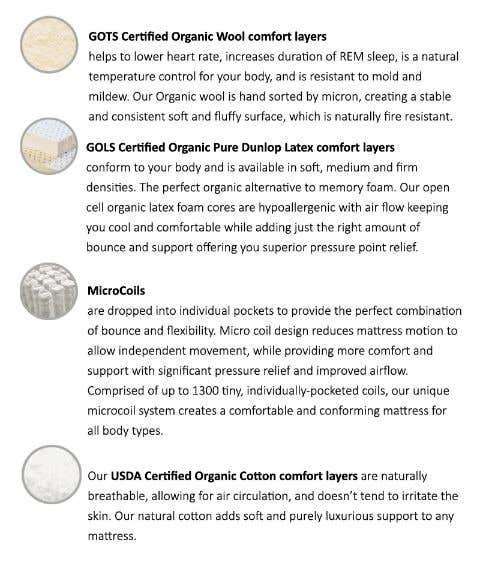 Eco Wool Mattress
