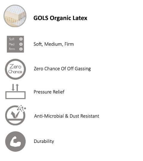 GOLS Certified Organic Latex