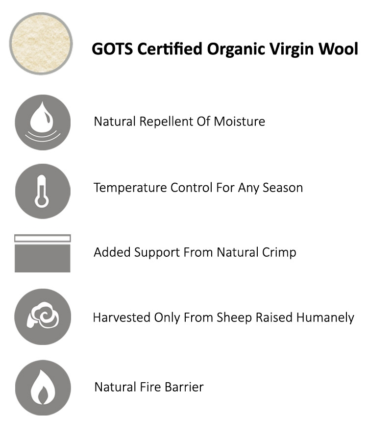 GOTS Certified Virgin Wool