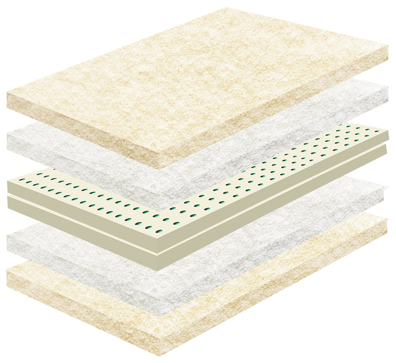 Luna Organic Latex Wool Mattress