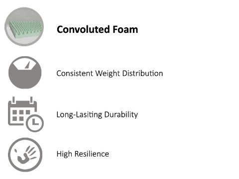 Support Foam Layer