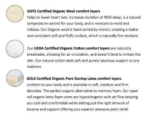 Nova Organic Latex Wool Mattress