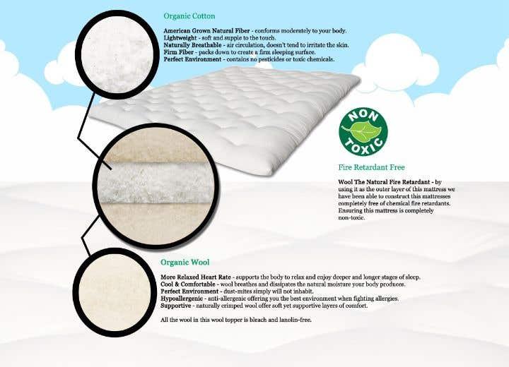 Organic Wool Mattress