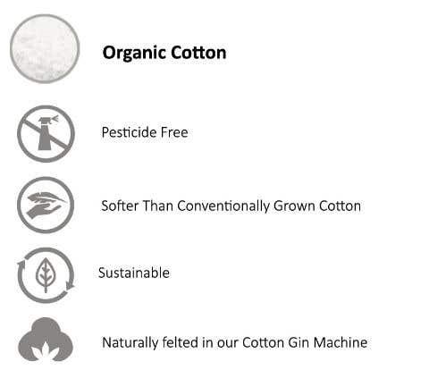 Staple Cotton