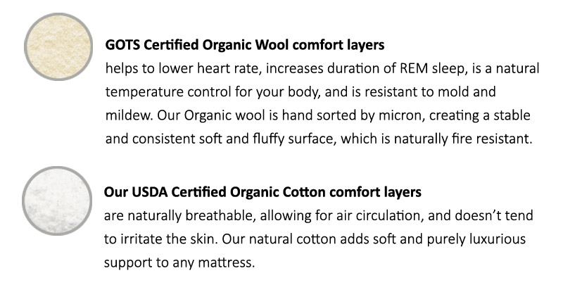 Organic Wool & Cotton Mattress Topper