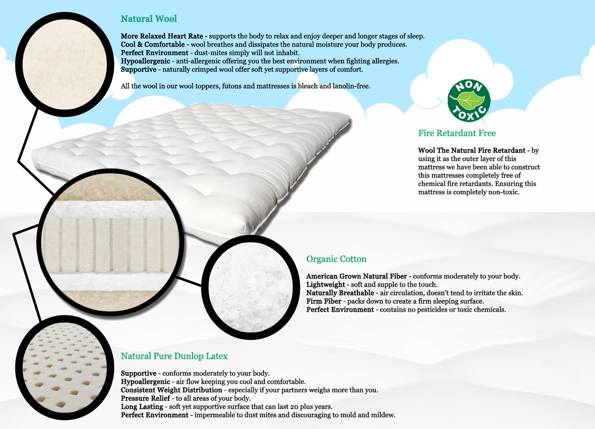 Natural Latex Mattress Best Latex Bed Firm Latex Bed