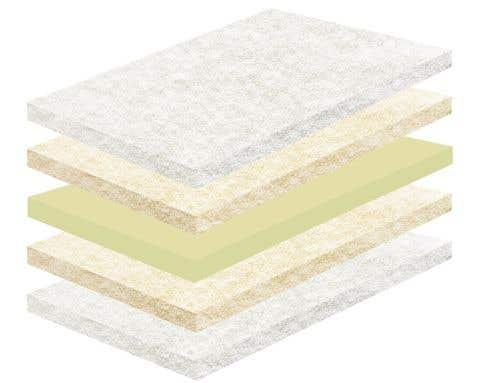 eco friendly memory foam topper natural memory foam. Black Bedroom Furniture Sets. Home Design Ideas