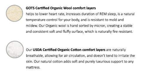Wool Cotton Shiki Futon