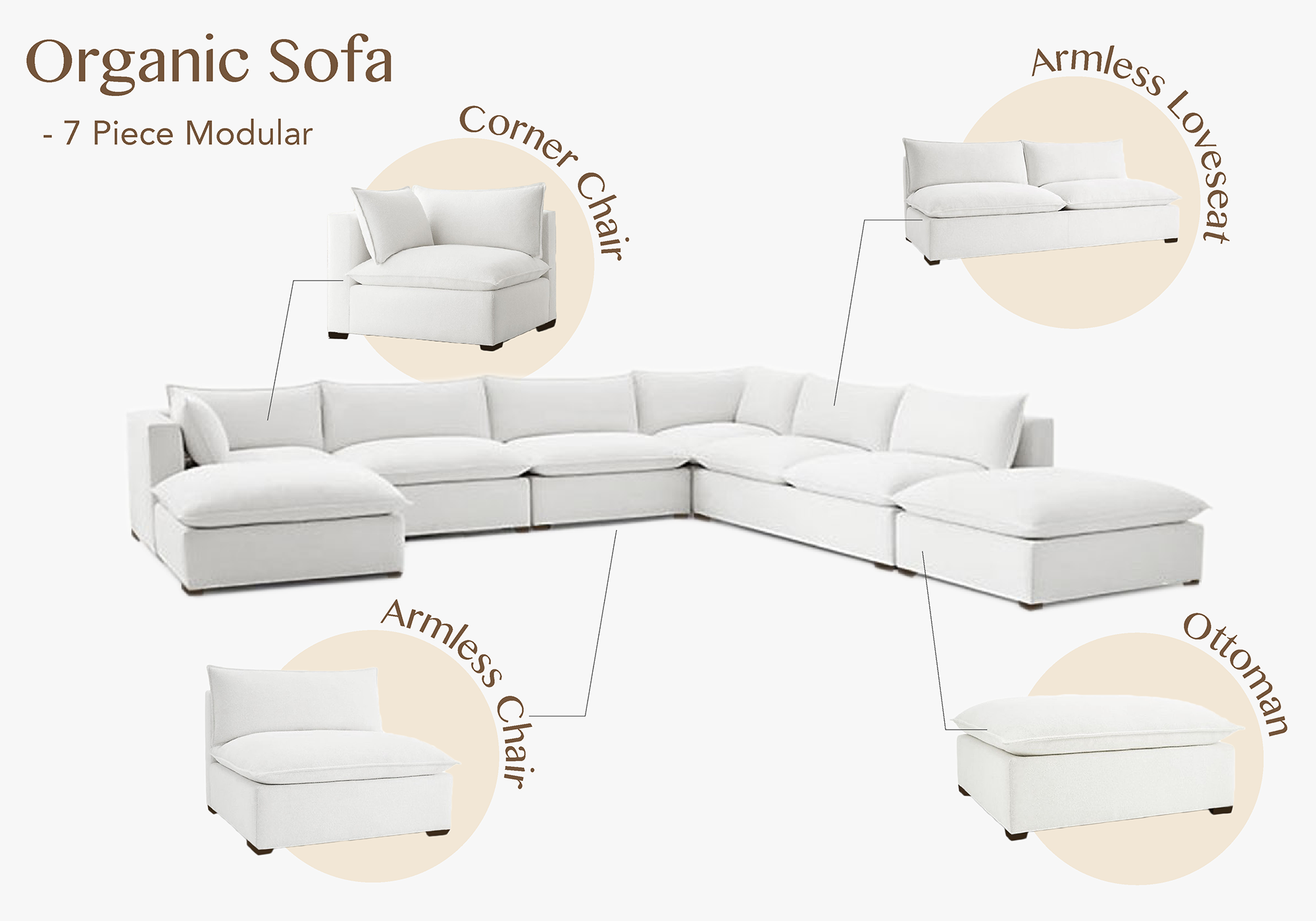finest selection bcae2 3fee7 Organic 7 Piece Sofa Modular Sectional