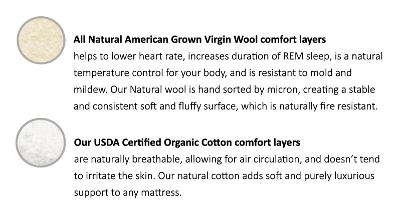 Wool Wrapped Organic Cotton Futon Mattress