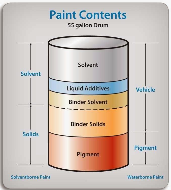paint_component