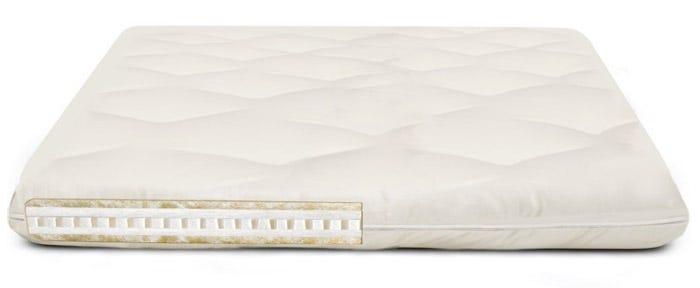 Celestia Organic Latex & Wool Mattress Topper