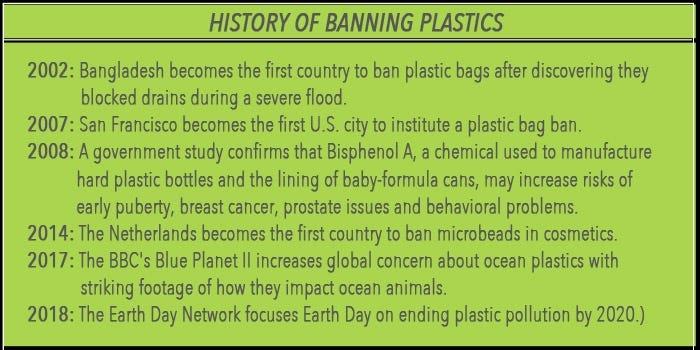 History Of banning plastic