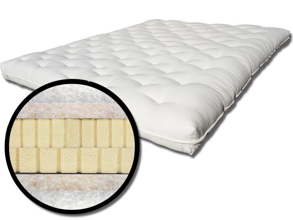 Comfort Rest Futon Mattress