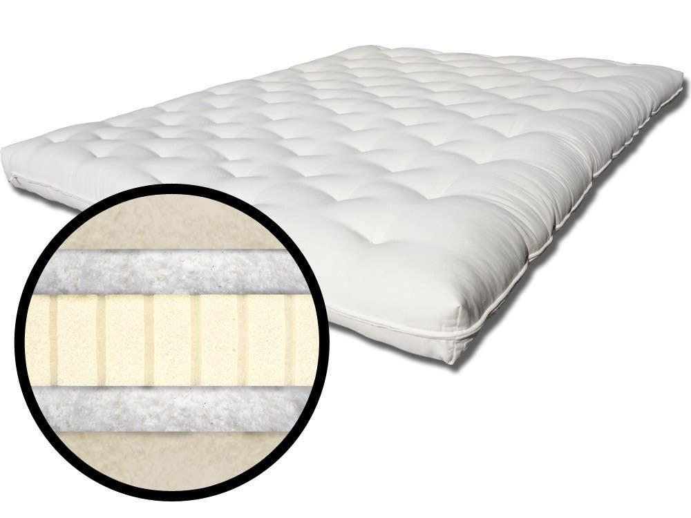 Nova futon mattress