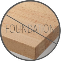 Avoid Solid wood foundation