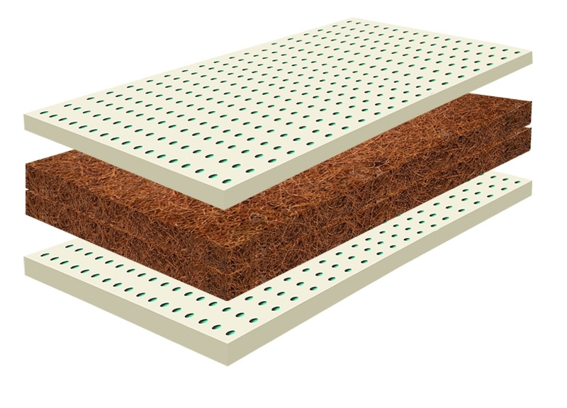 Cocomat Mattress