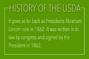 History Of The USDA