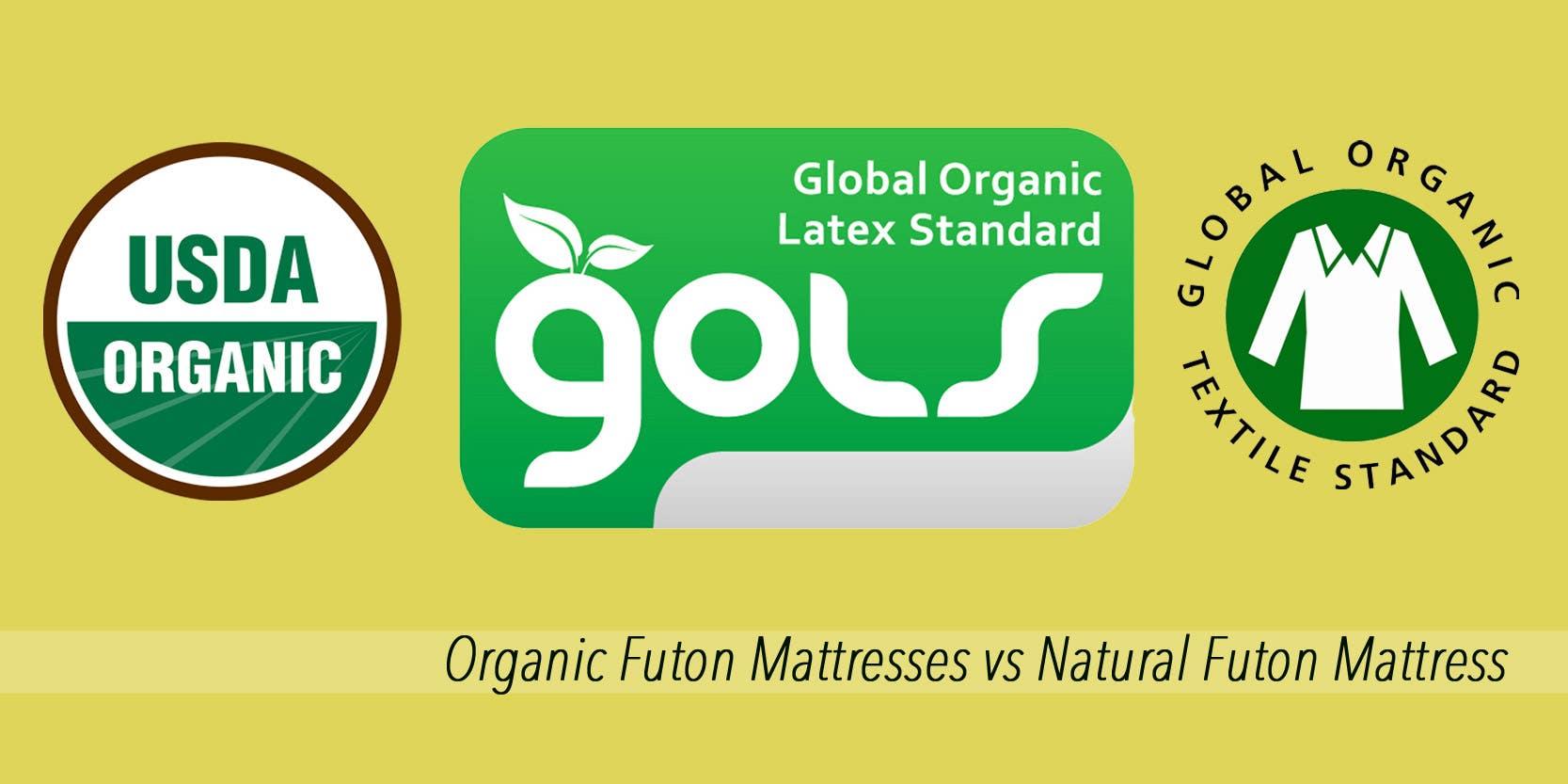 Organic Futon Mattresses vs Natural Futon Mattress