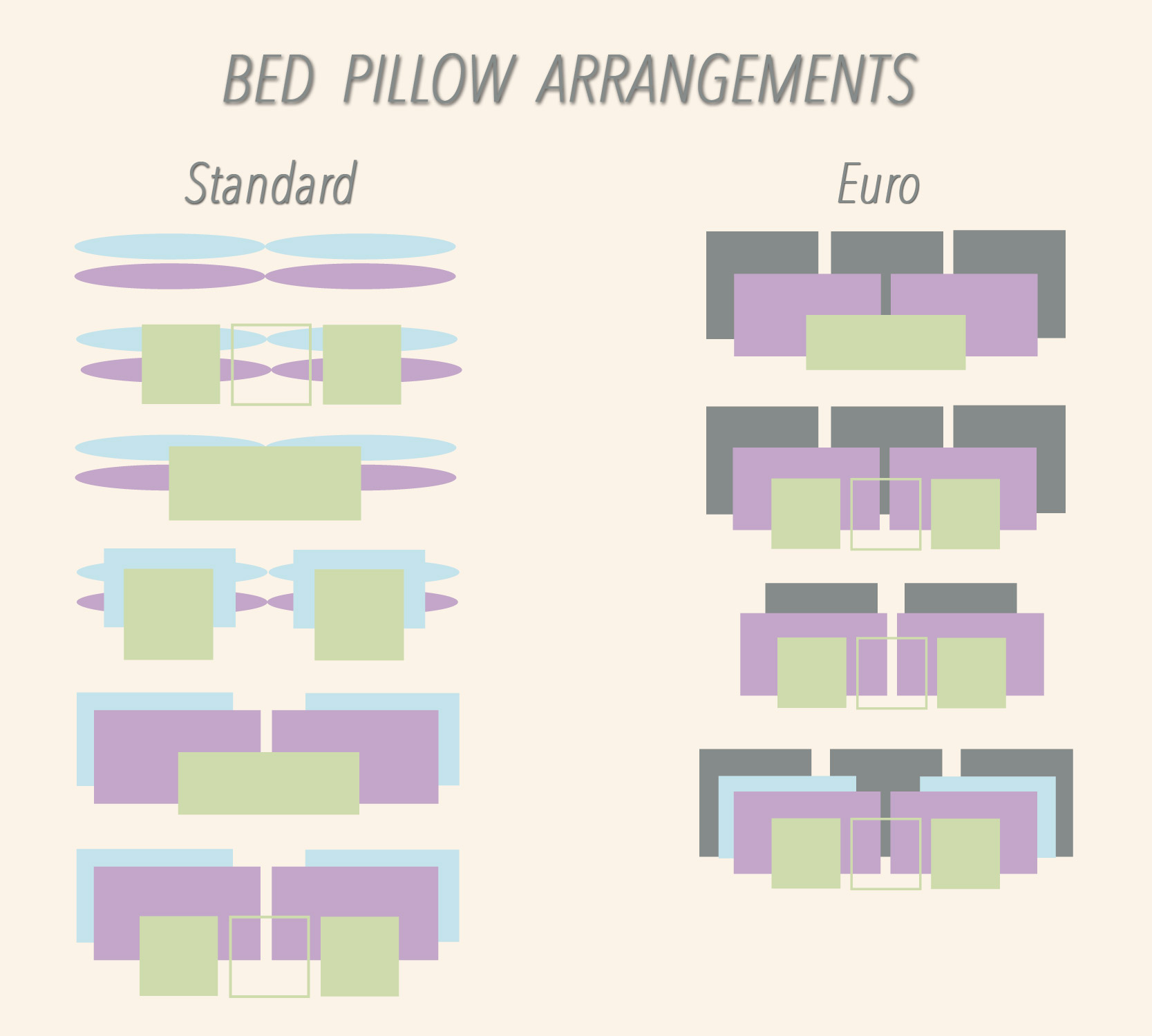 The Futon Shop's Pillow arrangement guide