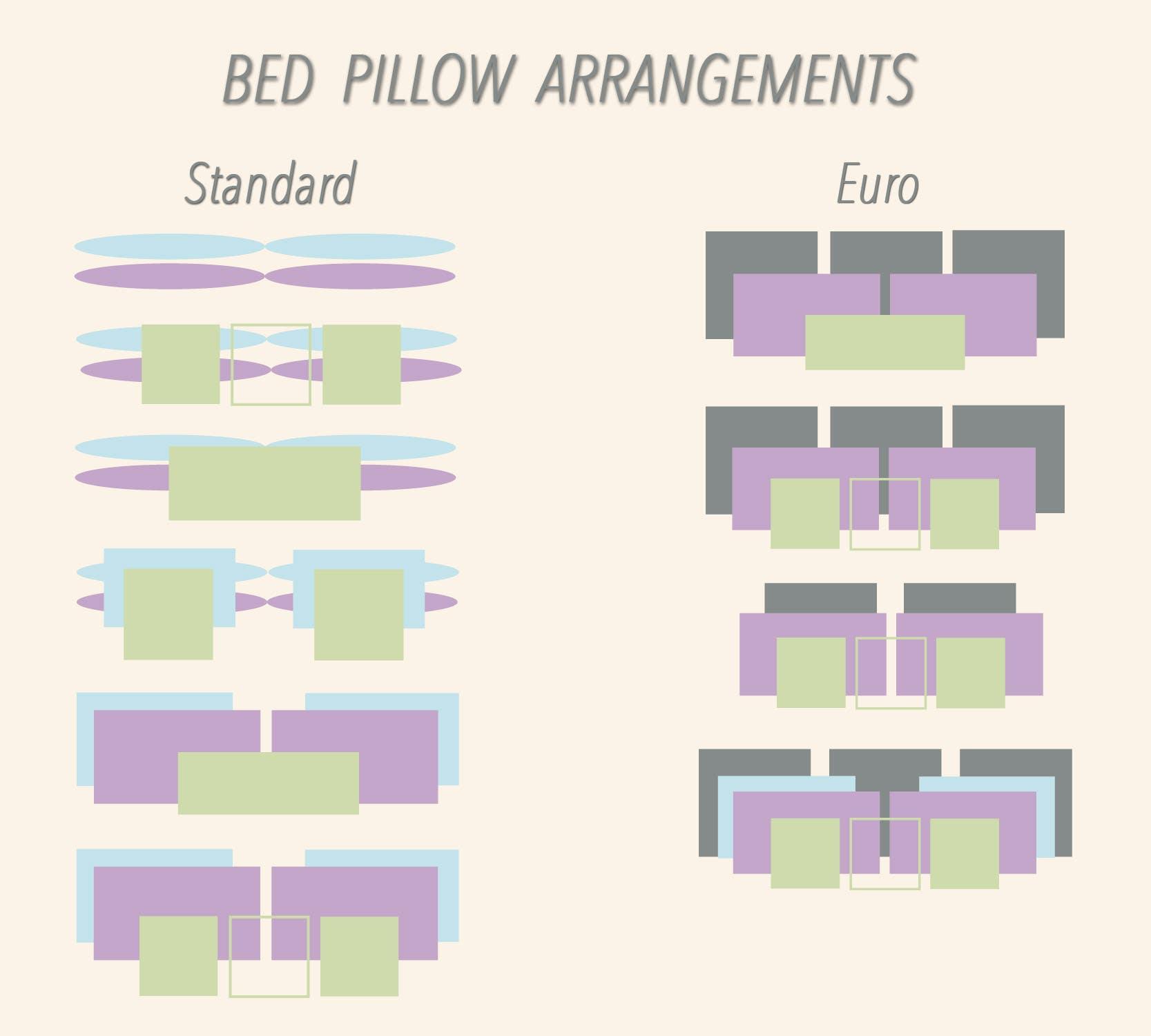 The Futon Shop's Pillow arrangement guide