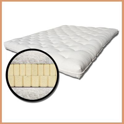 Chemical Free Mattresses